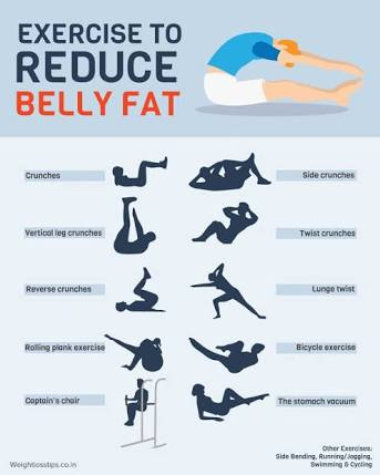 push ups remove belly fat